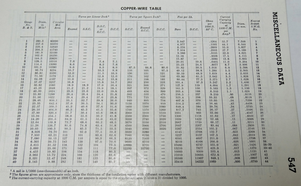 Wire gauge table from my 1953 Radio Amateur's Handbook